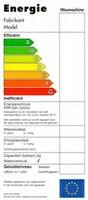 Hoe kies ik energiezuinige apparaten uit
