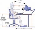 Hoe richt ik mijn werkplek ergonomisch in
